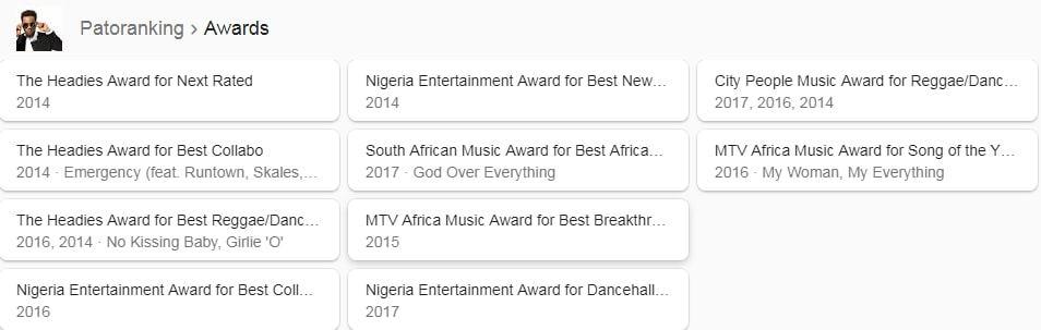 Google List of Patorankin award