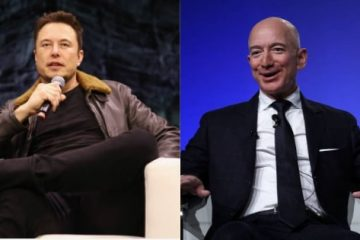 Top 50 Richest Men in the world 2020