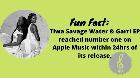 Tiwa Fun Facts 2